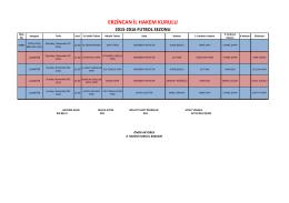07-08 Kasım 2015 Atamaları