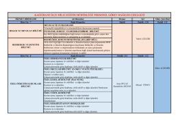 Alt Hizmet Birimleri - kağıthane ilçe millî eğitim müdürlüğü