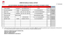 disiplin kurulu cezalı listesi - Türkiye Buz Hokeyi Federasyonu