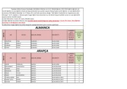 ALMANCA ARAPÇA - TEPEBAŞI - Nafiye