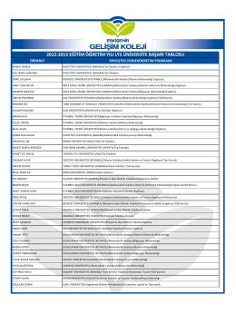 2012-2013 Akademik Başarılar