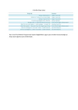 4.Sınıflar Kitap Listesi Not: 4.Sınıf Fen Bilimleri Programında Yapılan