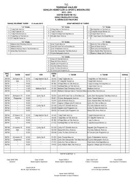 Futsal Genç Erkekler 2015-2016-2