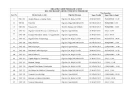 2014-2015 Bahar Yarıyılı Vize Takvimi