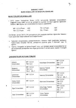 . 2015 Lisans Yerleştirme Sınavı (lYS) sonucunda tablodaki üniv