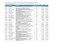 gazi anadolu lisesi 2015 ösym programlarına yerleşen