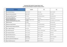2015 % 2016 Komisyon, Kurul ve Ekiplerimiz.