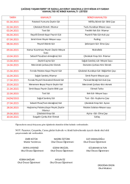 tarih kahvaltı ikindi kahvaltısı 01.04.2015 02.04.2015 03.04.2015