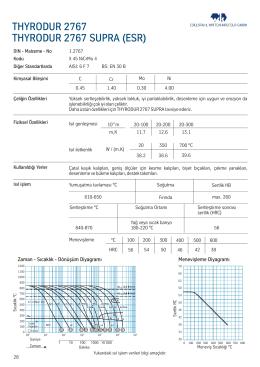 thyrodur 2767 thyrodur 2767 supra (esr) - schmolz