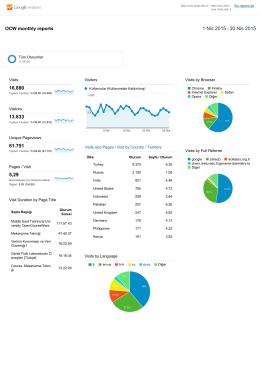Nisan 2015 sonuçları