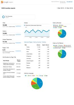 Mart 2015 sonuçları