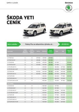 Katalog Škoda Superb ke stažení