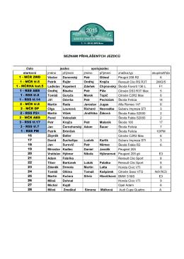 seznam přihlášených - AGROTEC Rally Hustopeče