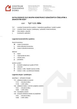 Katalogizace - Centrum pasivního domu