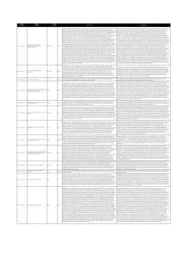 anotace přijatých projektů soutěže iga 2015