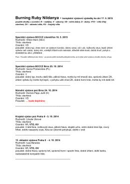 kompletní výstavní výsledky ke dni 17. 5. 2015