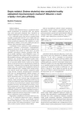 Dopis redakci: Známe skutečný stav analytické kvality základních