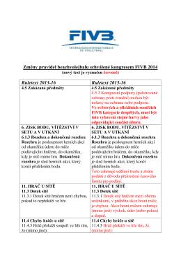 Změny pravidel beachvolejbalu schválené kongresem FIVB