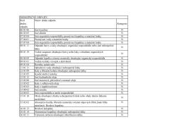 Kód druhu odpadu Název druhu odpadu Kategorie 06 01 06 Jiné