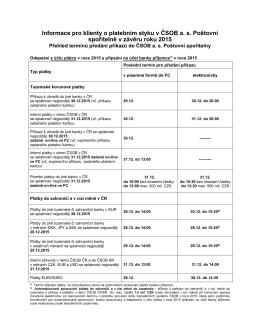 Informace pro klienty o platebním styku v Poštovní spořitelně v