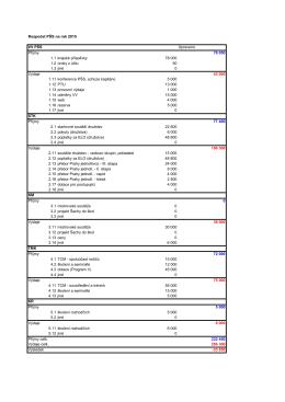Rozpočet PŠS 2015