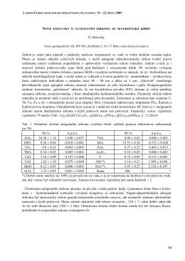P. Sulovský Zirkon je znám jako minerál s prakticky nulovou