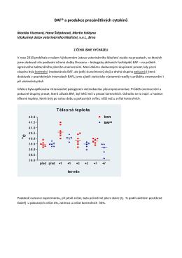 BAF® a produkce prozánětlivých cytokinů