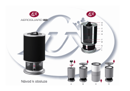 Návod k čističce vzduchu Lux Aeroguard Mini - PDF