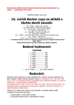 16. ročník Becker cupu se skládá z těchto devíti závodů: Bodové