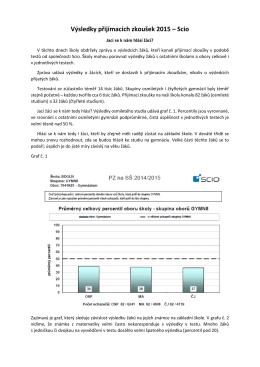 Výsledky přijímacích zkoušek 2015 – Scio