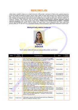 2015 - pravidla, popis disciplín a výkony mistrů naleznete zde.