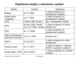 Doplňkové služby v televizním vysílání (HbbTV)