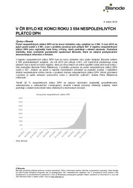 V ČR bylo ke konci roku 3 554 nespolehlivých plátců DPH | tisková