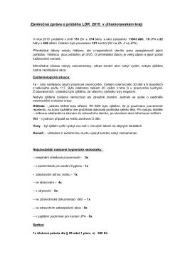 Závěrečná zpráva o průběhu LDR na okrese Znojmo v roce 2015
