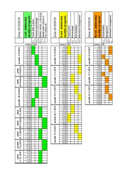 Zima 2015/2016 I.roč. doktorský studijní program Te Zima 2015