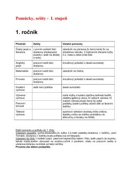 Seznam sešitů a pomůcek žáků I. stupně