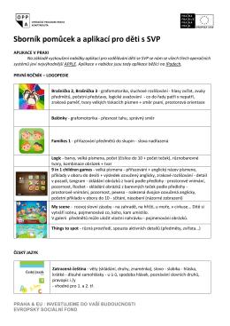 Sborník pomůcek a aplikací pro děti s SVP