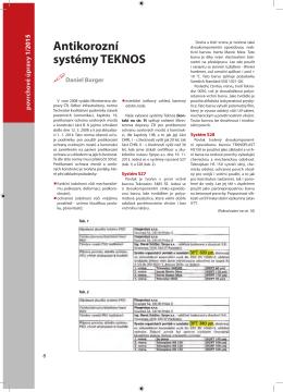 Antikorozní systémy TEKNOS