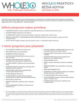 PDF: běžná aditiva podle Whole30 v češtině