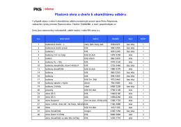 Seznam a rozměry plastových oknen a dveří skladem
