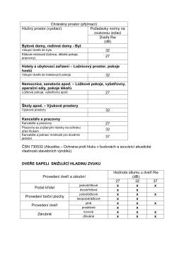 Chráněný prostor (přijímací) Požadavky normy na zvukovou