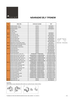 Seznam náhradních dílů