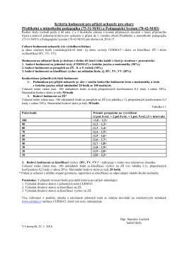 Kritéria hodnocení pro přijetí uchazeče pro obory Předškolní a