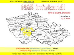 Středočeský kraj: Benešovsko, Příbramsko…a okolí