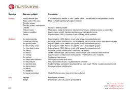 Stáhněte si doporučený seznam věcí na Filipíny v PDF.