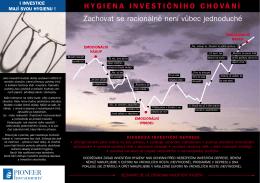 Hygiena investičního chování