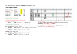 Rozvrh hodin - letní semestr - akademický rok 2014/2015