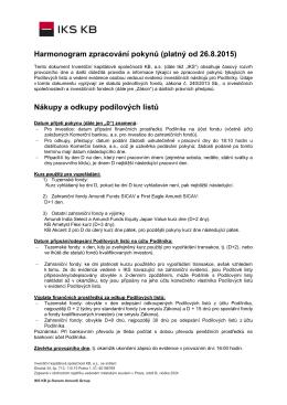 Harmonogram zpracování pokynů (platný od 26.8