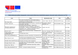Přehled odborných publikací zakoupených v rámci projektu OPPA