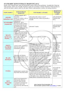 STANDARDY KONCENTRACE ZBARVENÍ (AFA)